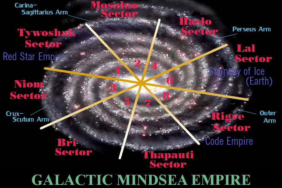 The Galactic mindsea Empire divided into Eight Sectors
